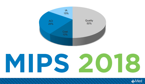 mips 2018